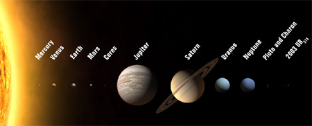Our New Solar System?